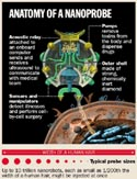 Anatomy of a Nanoprobe - by Joe Lertola