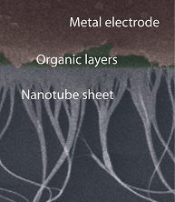 Universit� de Montr�al, carbon nanotube fibers