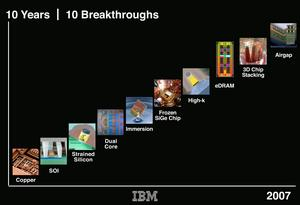 10 IBM Breakthroughs in 10 Years -- Beginning with the