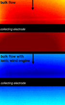 "These two infrared images show the cooling effect of an experimental device that uses small ""ionic wind engines"" developed at Purdue. The red image shows the hot surface of a mock computer chip heated to about 60 degrees Celsius (140 Fahrenheit), and the blue image demonstrates that the device was able to cool the surface to about 35 degrees Celsius (95 F). (Birck Nanotechnology Center image)"
