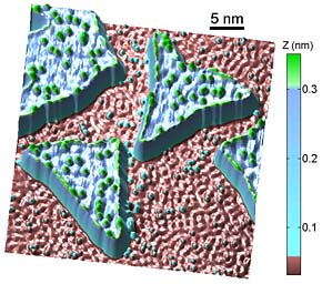 "A topographic map of a 4.8 Kelvin (-451�F) copper surface with cobalt islands interspersed. The colors represent height above the copper in nanometers � billionths of a meter. Green specks on the islands are iron ""adatoms,"" while iron adatoms on the copper surface appear blue. The map was obtained with a scanning tunneling microscope with a spin-polarized tip, an instrument that at the same time measured the spin of each iron atom. (Michael Crommie/UC Berkeley)"