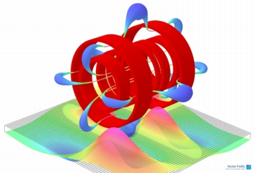 Opera-based electomagnetic model of an actively shielded superconducting MRI