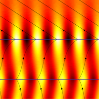 Waves of electromagnetic energy passing through a vacuum between two plates of silicon carbide just 100 nanometers apart, one at an elevated temperature. The lines represent the energy stream, bending the light as it is pushed through the small gap.
