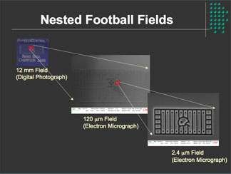 Craighead Lab
