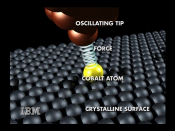 Illustration of an Atomic Force Microscope (AFM) tip measuring the force it takes to move a cobalt atom on a crystalline surface. The ability to measure the exact force it takes to move individual atoms is one of the keys to designing and constructing the small structures that will enable future nanotechnologies.
