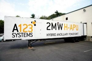 AES installs A123Systems H-APU(TM) Energy Storage System at Facility in Southern California (Photo: Business Wire)