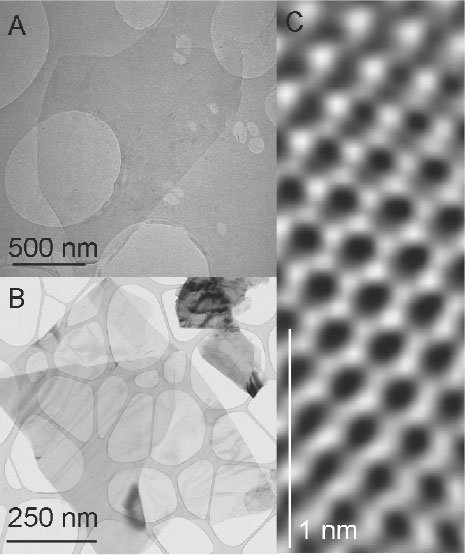 Figure 1. A transmission electron microscope image of (A) a graphene monolayer and (B) a folded graphene monolayer. (C) An atomic resolution image of a portion of a graphene monolayer. (Courtesy of Valeria Nicolosi.)