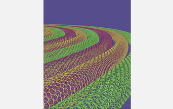 Above is a visualization of the structure of carbon nanotubes. Double-sided carbon nanotubes are highly prized for their use in solar cells and other applications, but until now, creating a supply of just double-sided carbon nanotubes -- instead of a mix of single- and multi-sided ones--was a challenge. A team of researchers at Northwestern University has announced a breakthrough technique that allows the double-sided tubes to be efficiently separated from the other types.