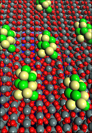 Model of a ternary electrocatalyst for ethanol oxidation consisting of platinum-rhodium clusters on a surface of tin dioxide. This catalyst can split the carbon-carbon bond and oxidize ethanol to carbon dioxide within fuel cells.