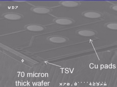 70 �m thick wafer with medium density TSV