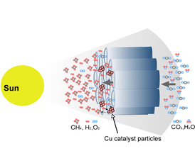 Grimes Group