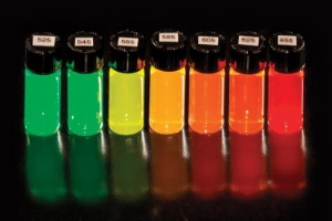 Quantum dots glow when exposed to an ultraviolet light source. The color of the light depends upon the size of the quantum dot. (Photo: Business Wire)