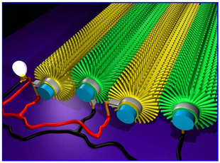 A schematic illustration shows the microfiber-nanowire hybrid nanogenerator, which is the basis of using fabrics for generating electricity.