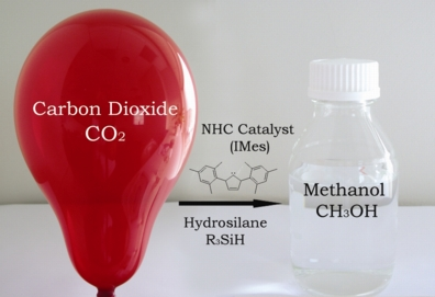 Fig. 1 IBN Scientists Convert Carbon Dioxide into Methanol.