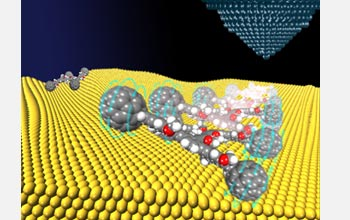 Single-molecule nano-vehicles synthesized by researchers at Rice University in Texas measure just 4x3 nanometers and have four carbon-based buckyball wheels connected to four independently rotating axles and an organic chemical chassis.