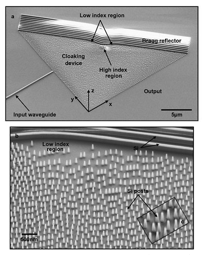 Provided/Nanophotonics Group
