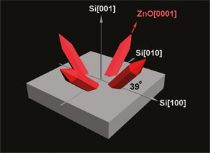 "These red zinc oxide ""nanospears"" developed by Missouri S&T researchers grow on a surface of silicon. (Illustration provided by Dr. Jay A. Switzer.)"