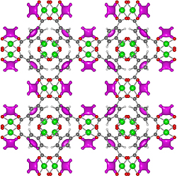 This closeup image of the HKUST-1 metal-organic framework (MOF), recently obtained by NIST scientists, reveals that copper atoms (green) are exposed to the open air within the MOF�s lattice-like structure. The exposed copper allows the MOF to safely store acetylene (magenta) up to 100 times more densely than current methods.