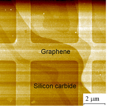 Graphene, only one atom thick, climbs terraces on the surface of a silicone carbide substrate. This picture of a graphene device was taken with an atomic force microscope by NPL's Dr Olga Kazakova