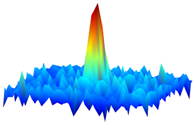 One of the first-ever images of a molecular gas in which each molecule is in its lowest possible energy state. The gas has just been released from a trap created by lasers. The molecules are near absolute zero, a temperature at which quantum properties reign. The image � made by detecting the absorption of laser light by the molecules -- reveals their spatial distribution, with density indicated by peak height and false color. The fact that such an image can be created indicates the molecular quantum gas is dense enough to enable scientists to observe novel interactions among the molecules. Credit: D. Wang/JILA