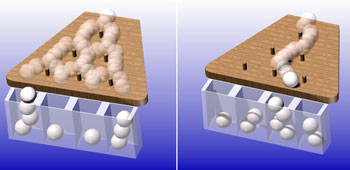 Everywhere and nowhere: A sphere with quantum properties can roll in any direction on a Galton board. At the end, there is a higher probability that it will be found at the edges. In a classical experiment, there is a higher probability that the ball's random path will end in the middle. Image: MPI for the Science of Light.