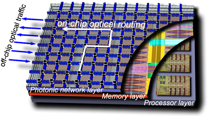 Artist� concept of 3D silicon processor chip with optical IO layer featuring on-chip nanophotonic network.  Courtesy IBM.