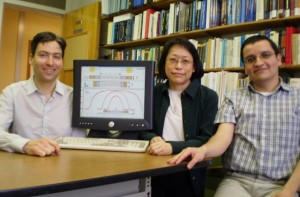 Georgia Tech researchers Markus Kindermann, Mei-Yin Chou and Salvador Barraza-Lopez pose with a graphic from their study of metal contacts on graphene. Georgia Tech Photo