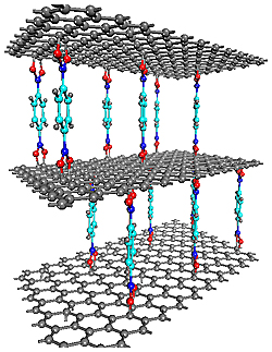 A graphene-oxide framework (GOF), formed of layers of graphene connected by boron-carboxylic �pillars.� GOFs such as this one are just beginning to be explored as a potential storage medium for hydrogen and other gases. Credit: NIST