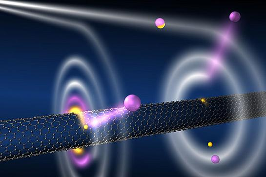 Launched laser-cooled atoms are captured by a single, suspended, single-wall carbon nanotube charged to hundreds of volts. A captured atom spirals toward the nanotube (white path) and reaches the environs of the tube surface, where its valence electron (yellow) tunnels into the tube. The resulting ion (purple) is ejected and detected, and the dynamics at the nanoscale are sensitively probed. Credit: Anne Goodsell and Tommi Hakala/Harvard University