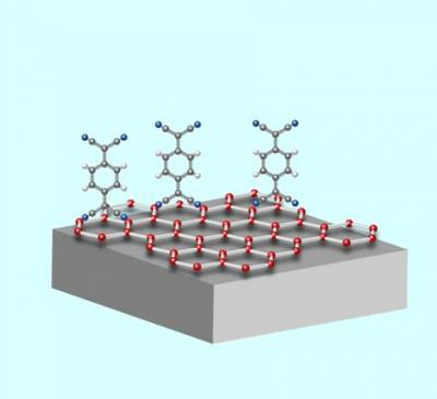 Dopant chemicals adhere to a graphene sheet, modifying its properties for the development of ultra small and fast electronic devices. Credit: American Physical Society