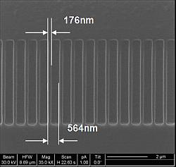 Grating etched into LiNbO3 planar waveguides. The etched air gap width is 388 nm and depth is about 800nm