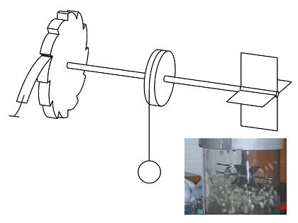 Figure 1. Smoluchowski's thought experiment 