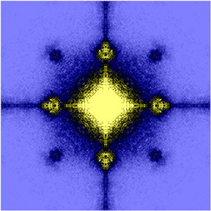 An image of the interference pattern shown in Fig. 1 that has been converted numerically from real space (with axes representing left/right and up/down) to momentum space, pictured here (with axes representing momentum to the left/right and up/down). This alternate view of the interference data yields information about how electron scattering depends on electron momentum.  