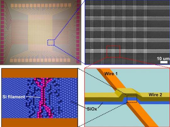 A 1k silicon oxide memory has been assembled by Rice and a commercial partner as a proof-of-concept. Silicon nanowire forms when charge is pumped through the silicon oxide, creating a two-terminal resistive switch. (Images courtesy Jun Yao/Rice University)