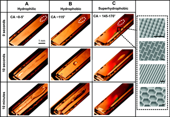 Ice accumulation on flat aluminum (A), smooth fluorinated Si (B), and microstructured fluorinated Si (C) surfaces.
