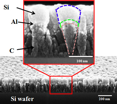 Researchers at Rensselaer Polytechnic Institute developed an entirely new type of nanomaterial that could enable the next generation of high-power rechargeable lithium (Li)-ion batteries for electric automobiles, laptop computers, mobile phones, and other devices. The material, called a �nanoscoop� because it resembles a cone with a scoop of ice cream on top, is shown in the above scanning electron microscope image. Nanoscoops can withstand extremely high rates of charge and discharge that would cause today�s Li-ion batteries to rapidly deteriorate and fail.