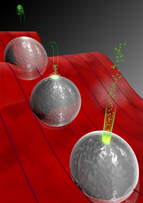 Mechanism of the acceleration of electrons near silica nanospheres. Electrons (depicted as green particles) are released by the laser field (red wave). These electrons are first accelerated away from the particle surface and then driven back to it by the laser field. After an elastic collision with the surface, they are accelerated away again and reach very high kinetic energies. The figure shows three snapshots of the acceleration (from left to right): 1) the electrons are stopped and forced to return to the surface , 2) when reaching the surface, they elastically bounce right back 3) the electrons are accelerated away from the surface of the particle reaching high kinetic energies.