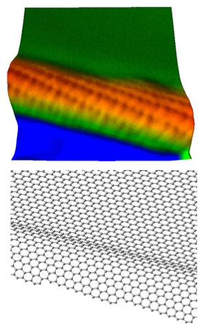 Graphene nanoribbons are narrow sheets of carbon atoms only one layer thick. Their width, and the angles at which the edges are cut, produce a variety of electronic states, which have been studied with precision for the first time using scanning tunneling microscopy and scanning tunneling spectroscopy.