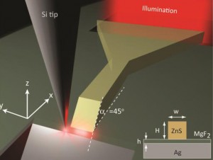 The hybrid plasmon polariton (HPP) nanoscale waveguide consists of a semiconductor strip separated from a metallic surface by a low dielectric gap. Schematic shows HPP waveguide responding when a metal slit at the guide�s input end is illuminated. (courtesy of Zhang group)