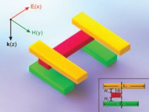 The 3D plasmon ruler is constructed from five gold nanorods in which one nanorod (red) is placed perpendicular between two pairs of parallel nanorods (yellow and green).