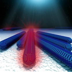 "As more nanorods are added to a cluster, the cluster's ""on"" time dramatically increases. (Art: Robert Johnson)"