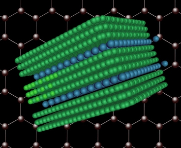 When compounds of bromine or chlorine (represented in blue) are introduced into a block of graphite (shown in green), the atoms find their way into the structure in between every third sheet, thus increasing the spacing between those sheets and making it easier to split them apart.