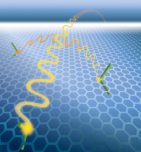 Undoped graphene isn�t a metal, semiconductor, or insulator but a semimetal, whose unusual properties include electron-electron interactions between particles widely separated on graphene�s honeycomb lattice - here suggested by an artist�s impression of Feynman diagrams of such interactions. Long-range interactions, unlike those that occur only over very short distances in ordinary metals, alter the fundamental character of charge carriers in graphene. (Image by Caitlin Youngquist, Berkeley Lab Public Affairs)