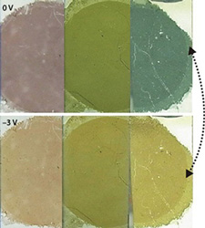 Carbon nanotube films change color when subject to an applied voltage. (© 2011 Wiley-VCH)