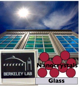 Berkeley Lab researchers have unveiled a semiconductor nanocrystal coating material capable of controlling heat from the sun while remaining transparent. This heat passes through the film without affecting its visible transmittance, which could add a critical energy-saving dimension to �smart window� coatings.