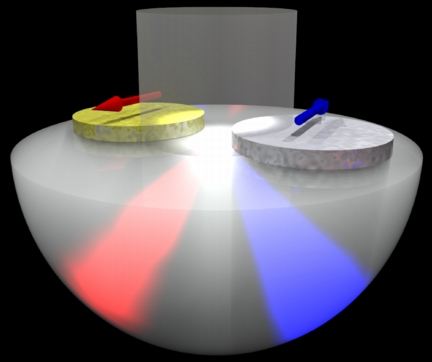 The nanoantenna acts as a router for red and blue light, due to the nanoparticles of gold and silver having different optical properties. Image: Timur Shegai