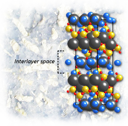 In nanoscale studies of calcium-silicate-hydrate, a binder critical to the strength and durability of Portland cement, the mineral tobermorite is a perfect stand-in for determining the crystal structure of this extraordinarily complex material. Highly structured layers of calcium and oxygen atoms alternate with �interlayers� of silicon, oxygen, calcium, and water molecules, where disorder may occur and adversely affect the material�s properties. (Crystal structure of 14� tobermorite as refined by Bonaccorsi et al)