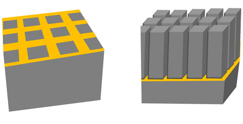 Graphic by Xiuling Li
