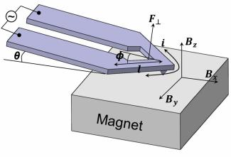 Atomic force microscope with integrated heater actuated using Lorentz force