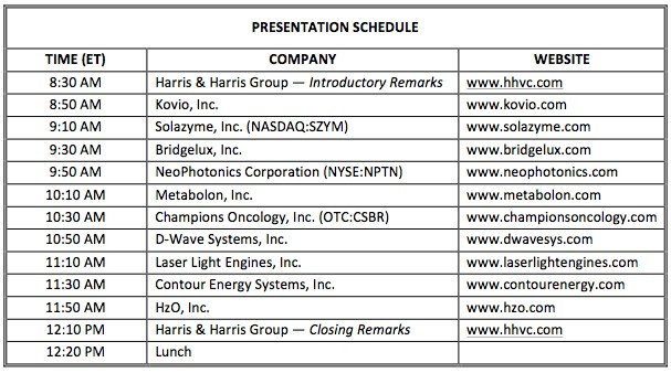 2011 was a break-out year for nanotechnology, and we welcome you to come hear in person how these companies are transforming their industries.